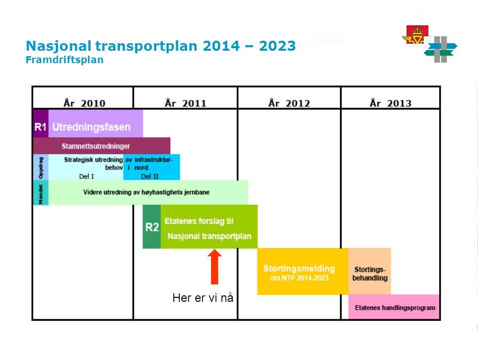 Nasjonal transportplan 2014 – 2023 Framdriftsplan Her er vi nå