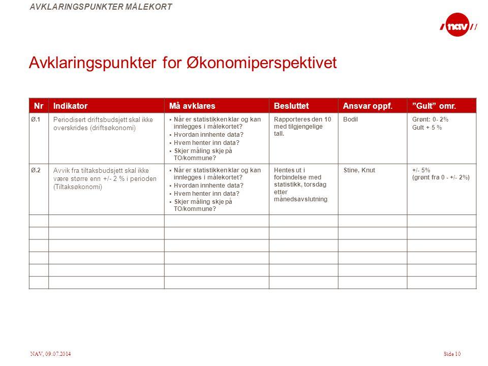"""NAV, 09.07.2014Side 10 Avklaringspunkter for Økonomiperspektivet AVKLARINGSPUNKTER MÅLEKORT NrIndikatorMå avklaresBesluttetAnsvar oppf.""""Gult"""" omr. Ø.1"""