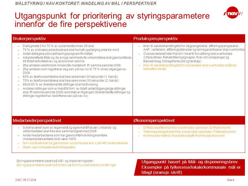 NAV, 09.07.2014Side 4 BrukerperspektivProduksjonsperspektiv – Dialogmøte 2 for 75 % av sykemeldte innen 26 uker – 75 % av ordinære arbeidssøkere skal