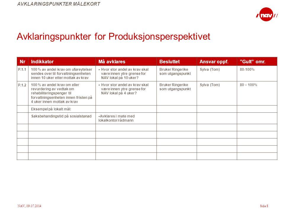 NAV, 09.07.2014Side 9 Avklaringspunkter for Medarbeiderperspektivet AVKLARINGSPUNKTER MÅLEKORT NrIndikatorMå avklaresBesluttetAnsvar oppf. Gult omr.