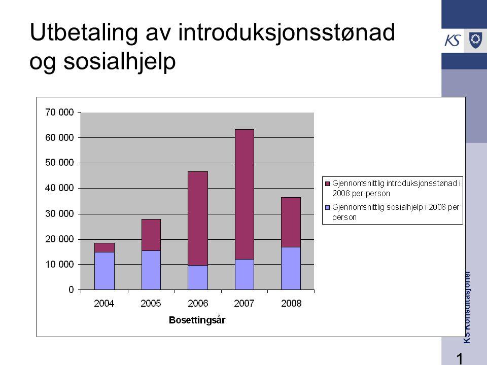 KS Konsultasjoner 12 Utbetaling av introduksjonsstønad og sosialhjelp
