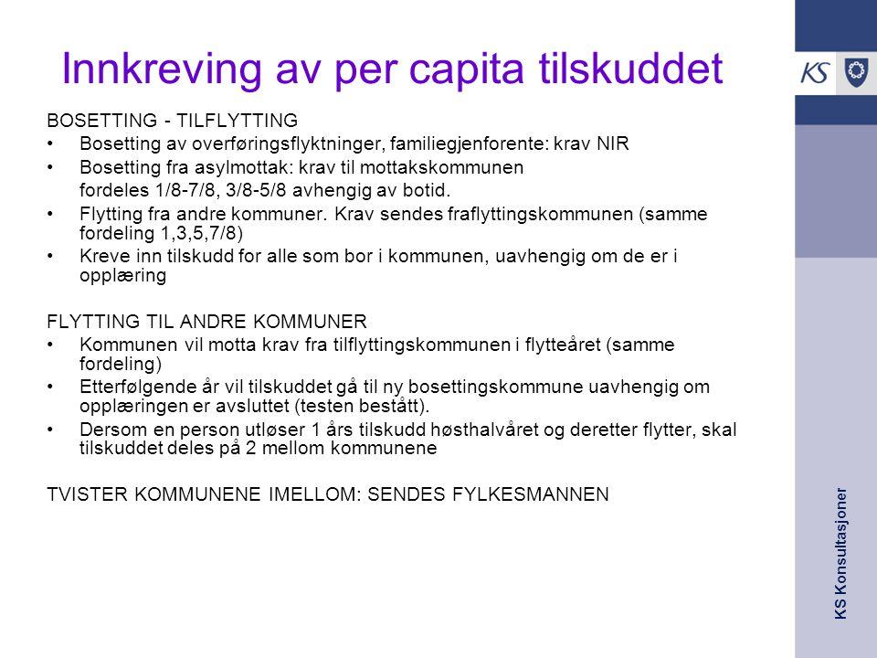 KS Konsultasjoner Innkreving av per capita tilskuddet BOSETTING - TILFLYTTING Bosetting av overføringsflyktninger, familiegjenforente: krav NIR Bosett
