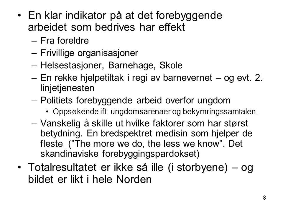 9 Dette er storbybildet Er trolig slik også hos dere – i mellomstore byer som Ålesund.