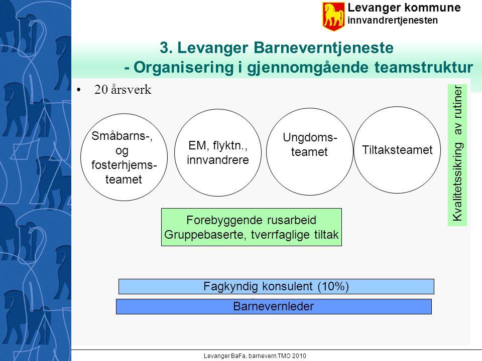 Levanger kommune innvandrertjenesten Levanger BaFa, barnevern TMO 2010 3. Levanger Barneverntjeneste - Organisering i gjennomgående teamstruktur 20 år