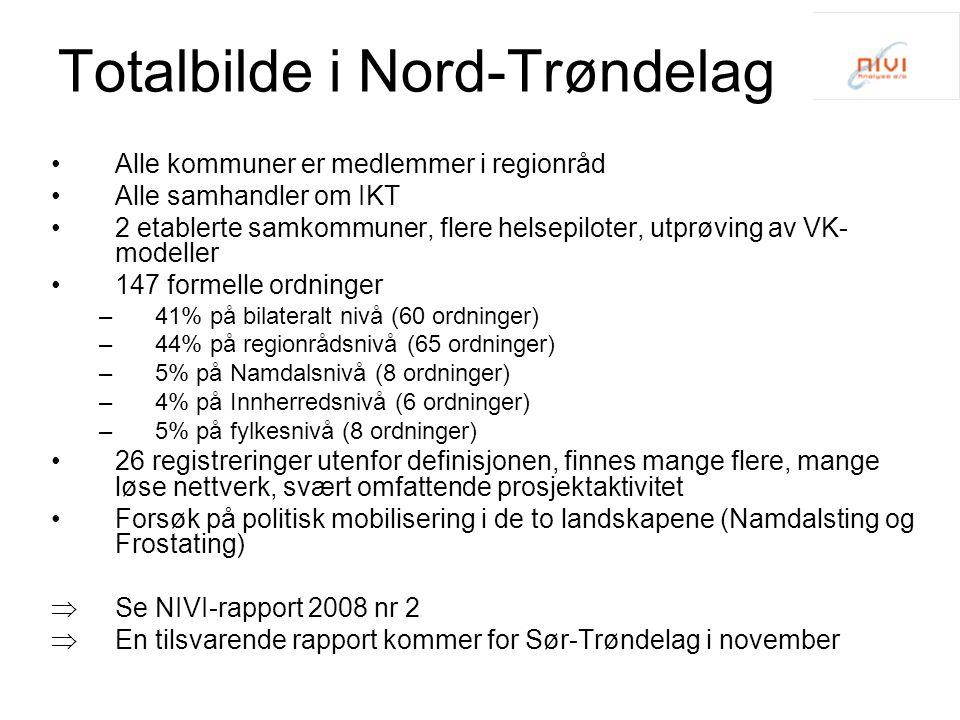 Totalbilde i Nord-Trøndelag Alle kommuner er medlemmer i regionråd Alle samhandler om IKT 2 etablerte samkommuner, flere helsepiloter, utprøving av VK