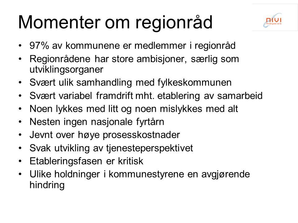Momenter om regionråd 97% av kommunene er medlemmer i regionråd Regionrådene har store ambisjoner, særlig som utviklingsorganer Svært ulik samhandling med fylkeskommunen Svært variabel framdrift mht.