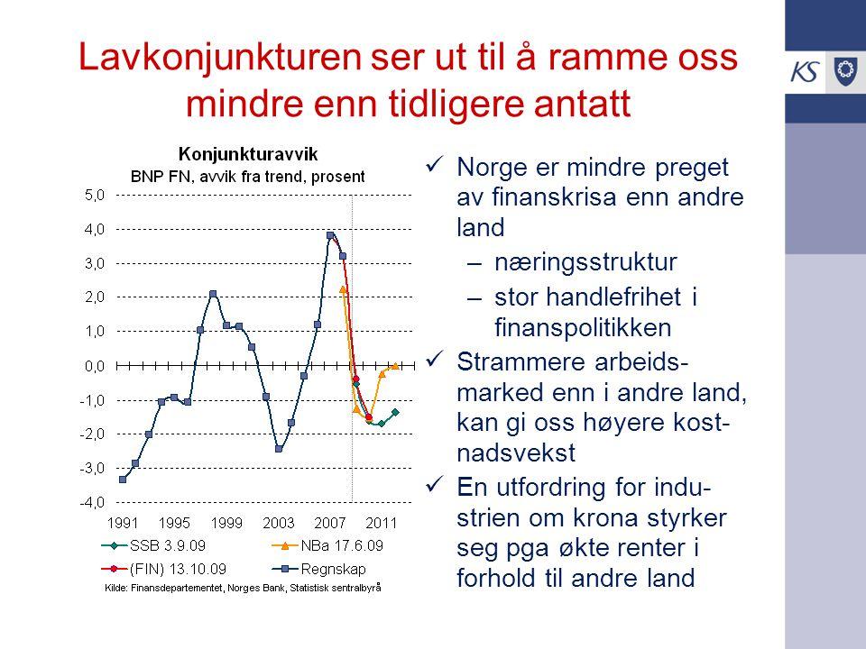 Lavkonjunkturen ser ut til å ramme oss mindre enn tidligere antatt Norge er mindre preget av finanskrisa enn andre land –næringsstruktur –stor handlefrihet i finanspolitikken Strammere arbeids- marked enn i andre land, kan gi oss høyere kost- nadsvekst En utfordring for indu- strien om krona styrker seg pga økte renter i forhold til andre land