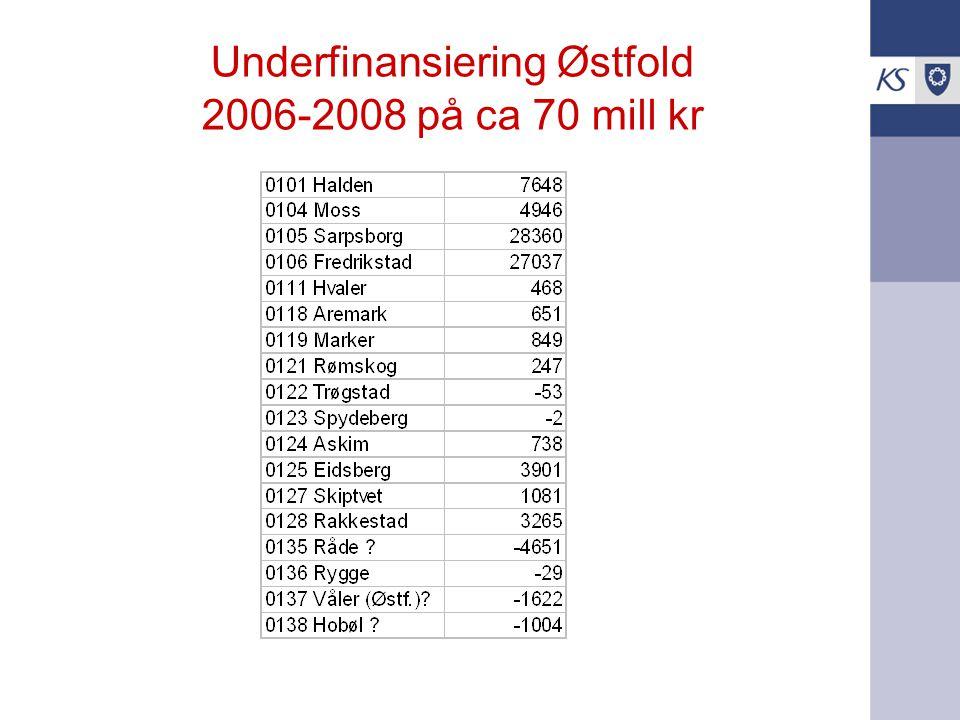 Underfinansiering Østfold 2006-2008 på ca 70 mill kr
