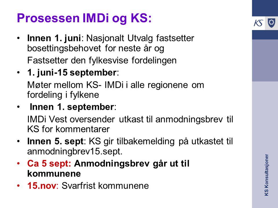 KS Konsultasjoner Prosessen IMDi og KS: Innen 1.