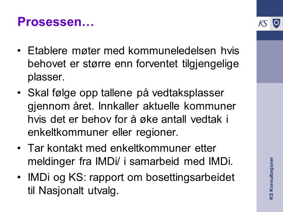 KS Konsultasjoner Prosessen… Etablere møter med kommuneledelsen hvis behovet er større enn forventet tilgjengelige plasser.