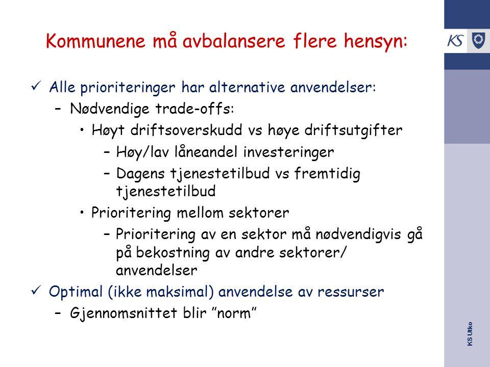 KS Utko Kommunene må avbalansere flere hensyn: Alle prioriteringer har alternative anvendelser: –Nødvendige trade-offs: Høyt driftsoverskudd vs høye d