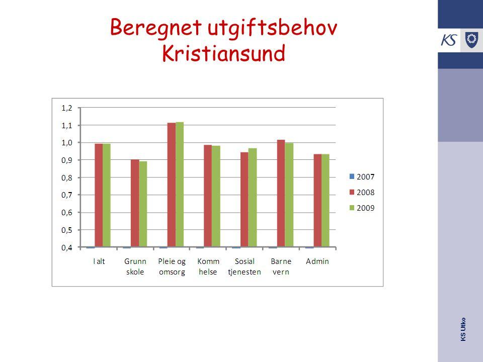 KS Utko Beregnet utgiftsbehov Kristiansund