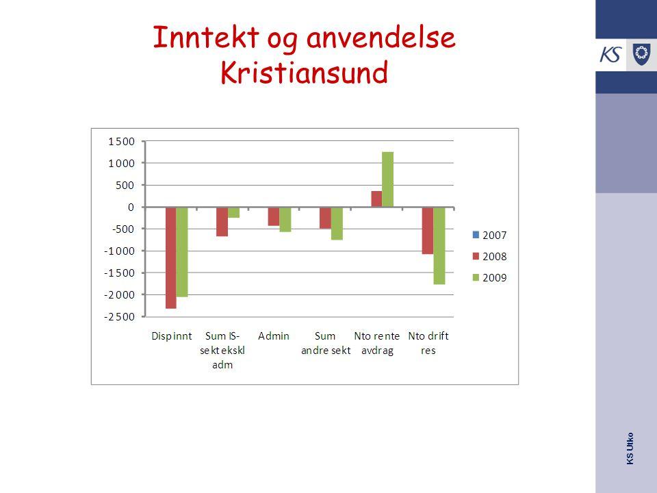KS Utko Inntekt og anvendelse Kristiansund
