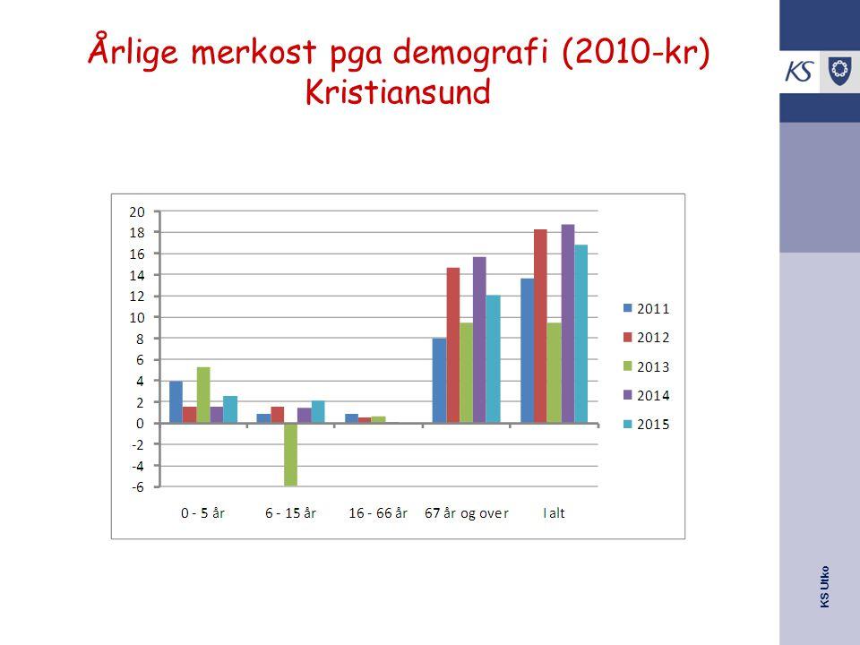 KS Utko Årlige merkost pga demografi (2010-kr) Kristiansund