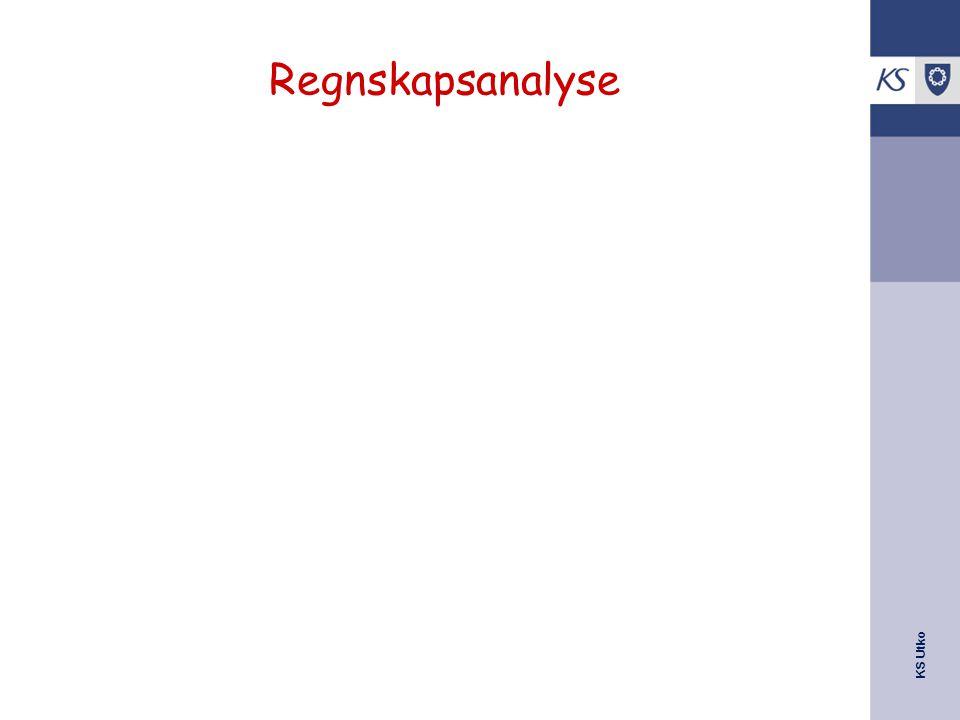 KS Utko Regnskapsanalyse