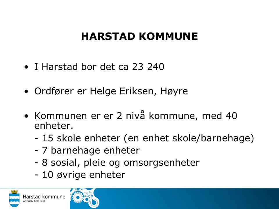 HARSTAD KOMMUNE I Harstad bor det ca 23 240 Ordfører er Helge Eriksen, Høyre Kommunen er er 2 nivå kommune, med 40 enheter. - 15 skole enheter (en enh