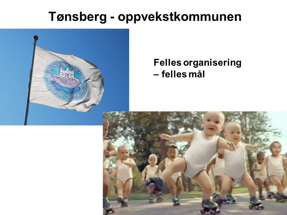 Tønsberg - oppvekstkommunen Felles organisering – felles mål