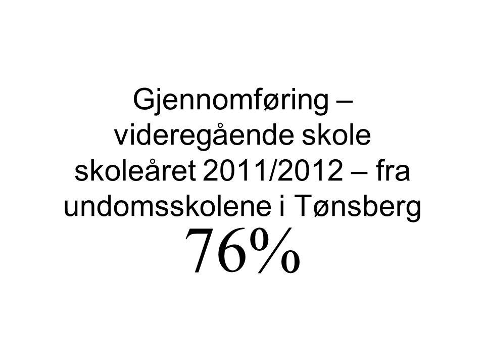 Gjennomføring – videregående skole skoleåret 2011/2012 – fra undomsskolene i Tønsberg 76%