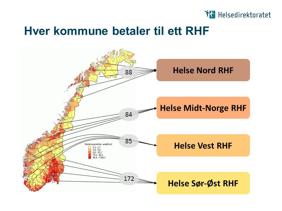 Hver kommune betaler til ett RHF Helse Nord RHF Helse Midt-Norge RHF Helse Vest RHF Helse Sør-Øst RHF 88 84 85 172