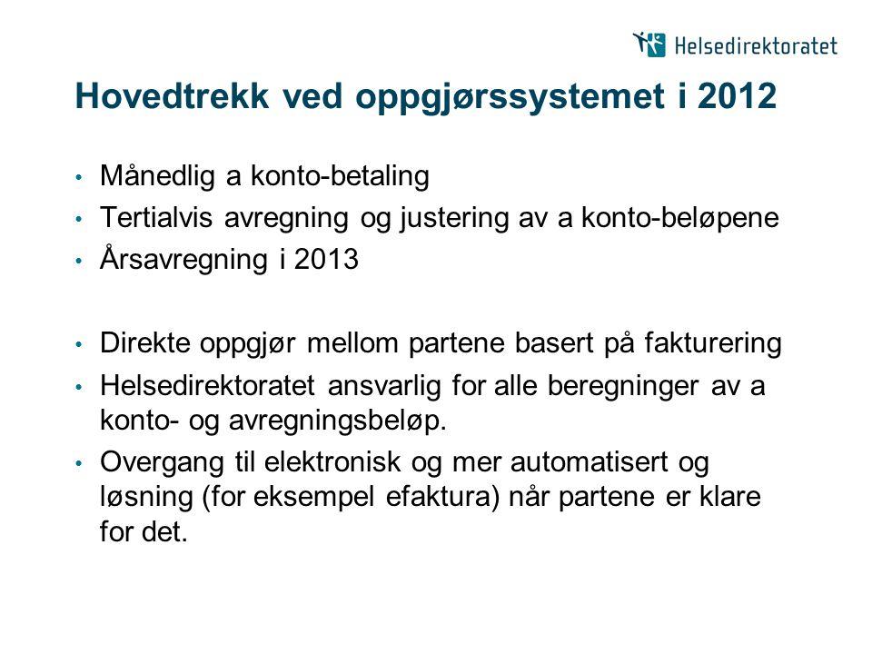 Hovedtrekk ved oppgjørssystemet i 2012 Månedlig a konto-betaling Tertialvis avregning og justering av a konto-beløpene Årsavregning i 2013 Direkte opp