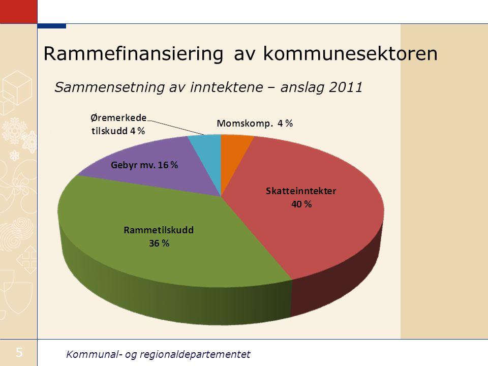 Kommunal- og regionaldepartementet 16 Redusert skatteandel Skattens andel av samlede inntekter reduseres fra 45 til 40 pst.