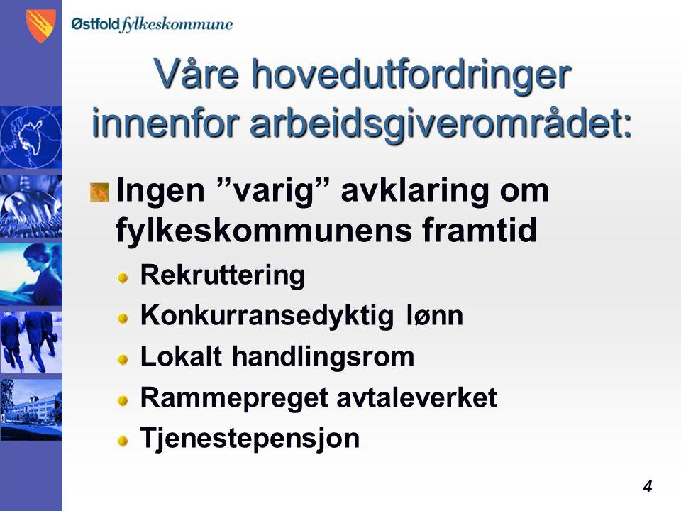 """4 Våre hovedutfordringer innenfor arbeidsgiverområdet: Ingen """"varig"""" avklaring om fylkeskommunens framtid Rekruttering Konkurransedyktig lønn Lokalt h"""
