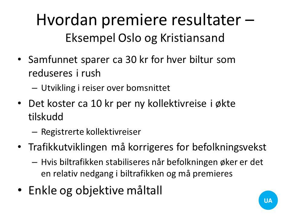 Hvordan premiere resultater – Eksempel Oslo og Kristiansand Samfunnet sparer ca 30 kr for hver biltur som reduseres i rush – Utvikling i reiser over b