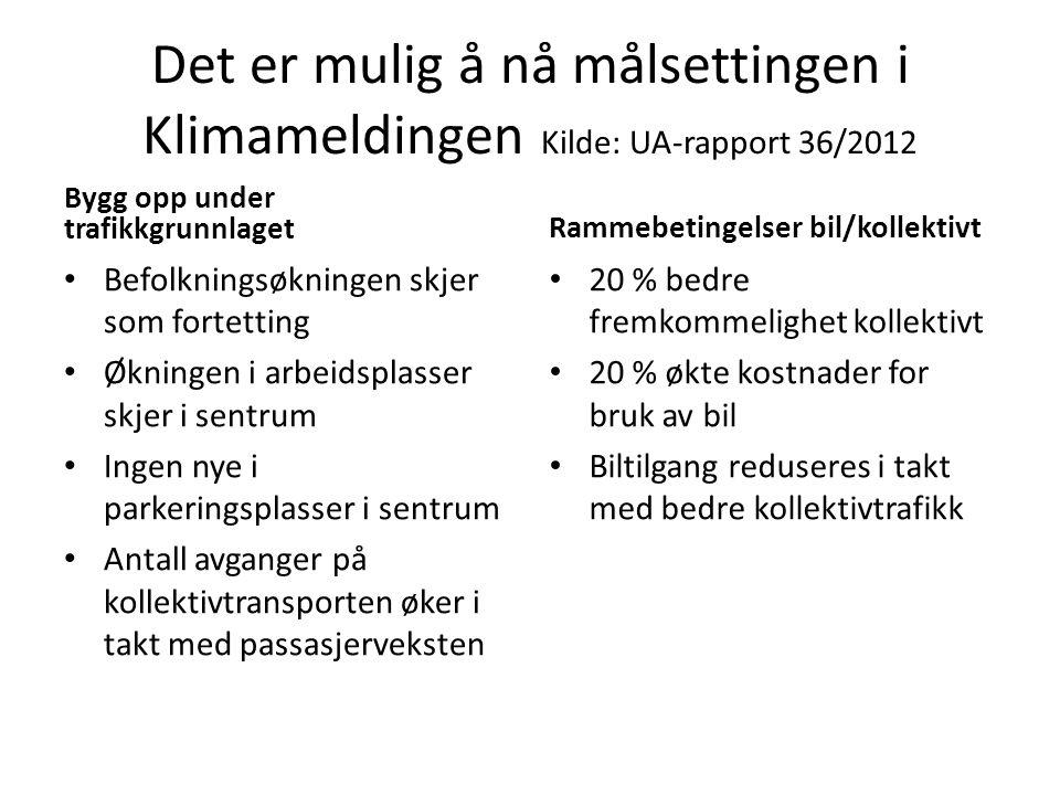 Det er mulig å nå målsettingen i Klimameldingen Kilde: UA-rapport 36/2012 Bygg opp under trafikkgrunnlaget Befolkningsøkningen skjer som fortetting Øk