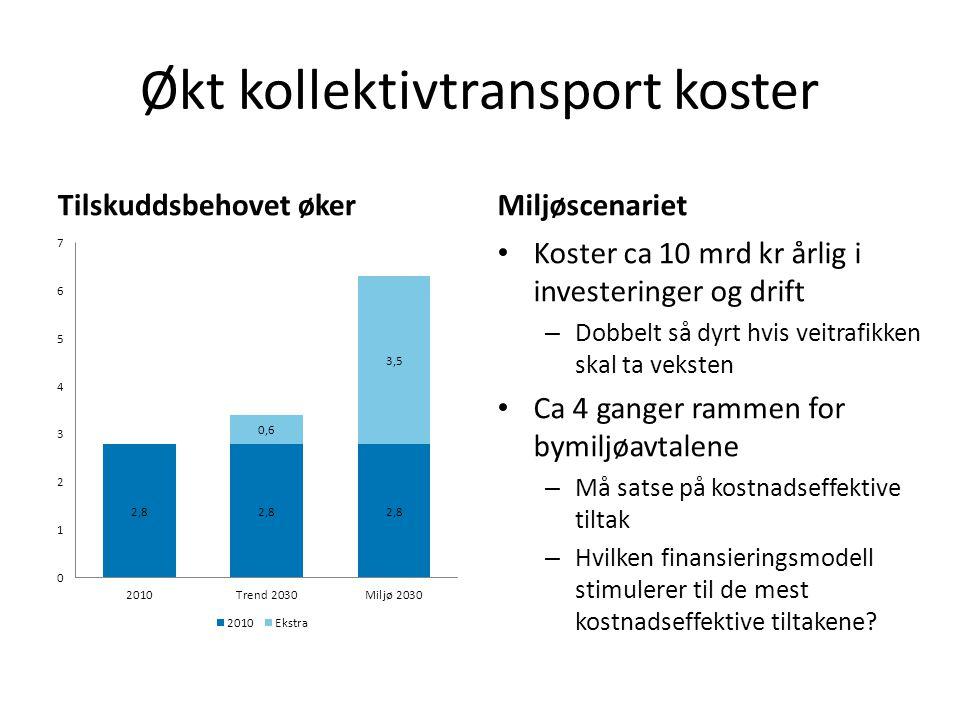 Økt kollektivtransport koster Tilskuddsbehovet økerMiljøscenariet Koster ca 10 mrd kr årlig i investeringer og drift – Dobbelt så dyrt hvis veitrafikk