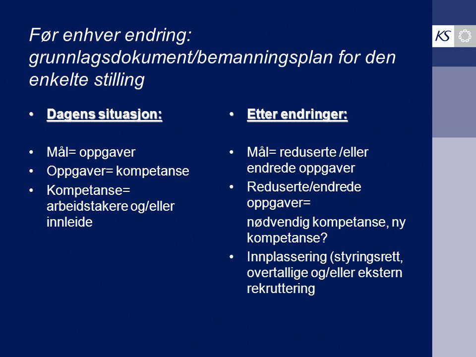Aktuelle problemstillinger II Ved nedbemanning: Endring av arbeidsoppgaver eller flytting av arbeidstakere Begrensning av utvelgelseskrets Utarbeidels