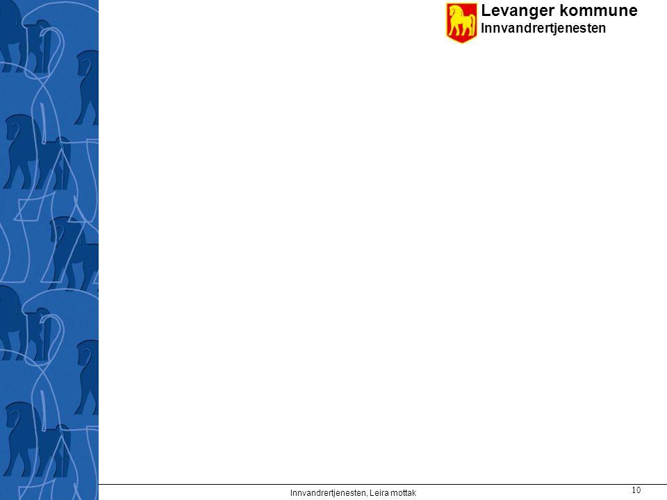 Levanger kommune Innvandrertjenesten Innvandrertjenesten, Leira mottak 10