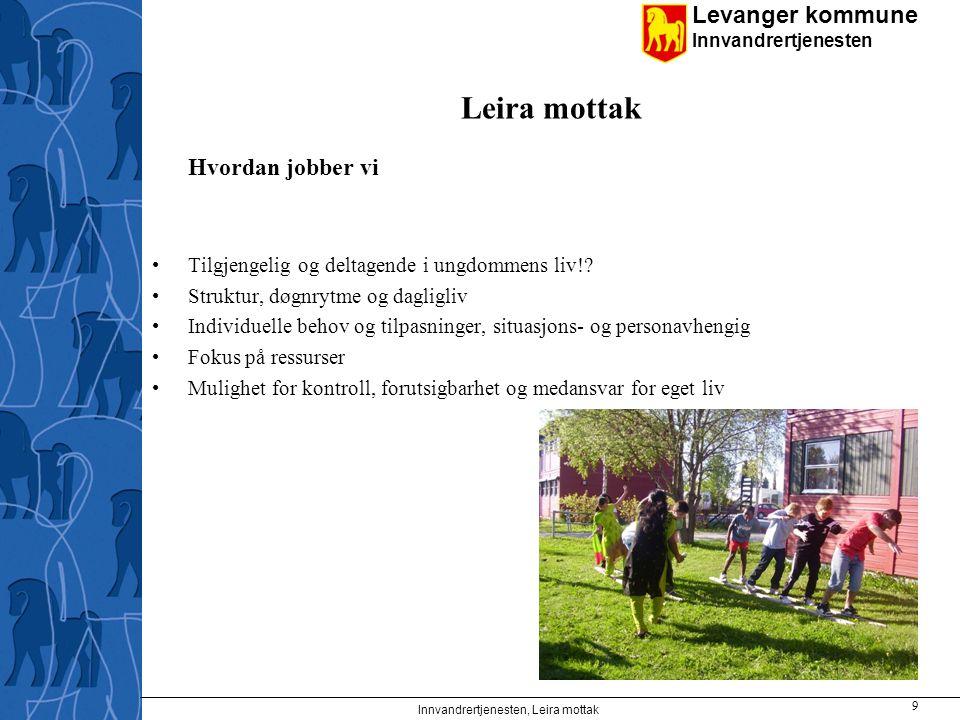 Levanger kommune Innvandrertjenesten Leira mottak Hvordan jobber vi Tilgjengelig og deltagende i ungdommens liv!? Struktur, døgnrytme og dagligliv Ind