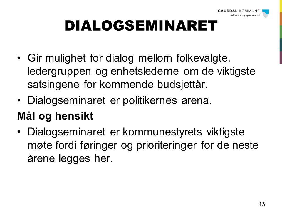 13 DIALOGSEMINARET Gir mulighet for dialog mellom folkevalgte, ledergruppen og enhetslederne om de viktigste satsingene for kommende budsjettår. Dialo