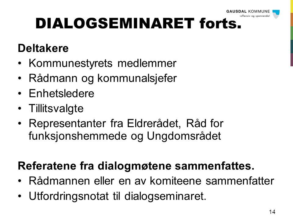 14 DIALOGSEMINARET forts.