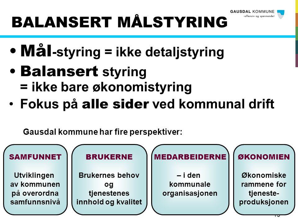 15 BALANSERT MÅLSTYRING Mål -styring = ikke detaljstyring Balansert styring = ikke bare økonomistyring Fokus på alle sider ved kommunal drift SAMFUNNE