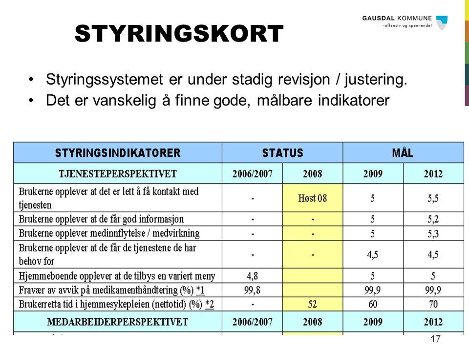 17 STYRINGSKORT Styringssystemet er under stadig revisjon / justering. Det er vanskelig å finne gode, målbare indikatorer