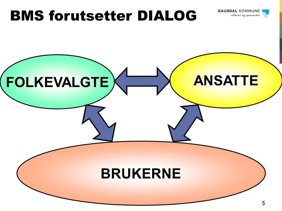 5 FOLKEVALGTE ANSATTE BRUKERNE BMS forutsetter DIALOG