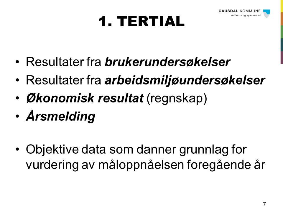 7 1. TERTIAL Resultater fra brukerundersøkelser Resultater fra arbeidsmiljøundersøkelser Økonomisk resultat (regnskap) Årsmelding Objektive data som d
