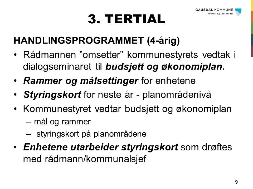 """9 3. TERTIAL HANDLINGSPROGRAMMET (4-årig) Rådmannen """"omsetter"""" kommunestyrets vedtak i dialogseminaret til budsjett og økonomiplan. Rammer og målsetti"""