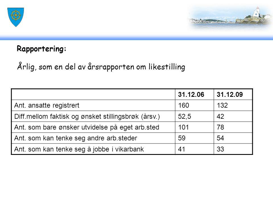 Rapportering: Årlig, som en del av årsrapporten om likestilling Å 31.12.0631.12.09 Ant. ansatte registrert160132 Diff.mellom faktisk og ønsket stillin