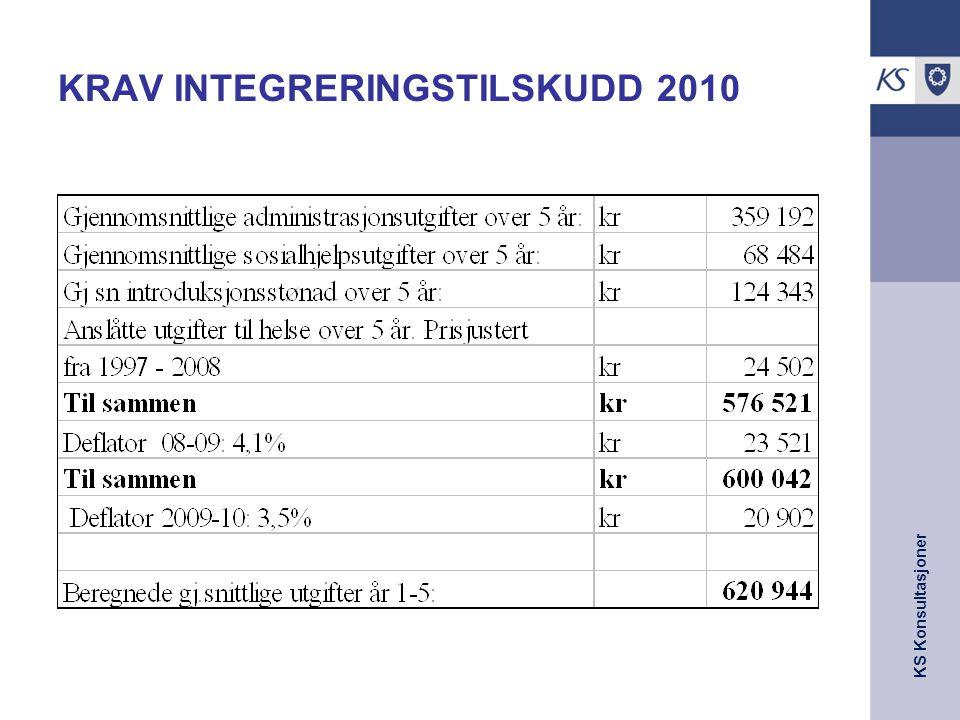 KS Konsultasjoner KRAV INTEGRERINGSTILSKUDD 2010