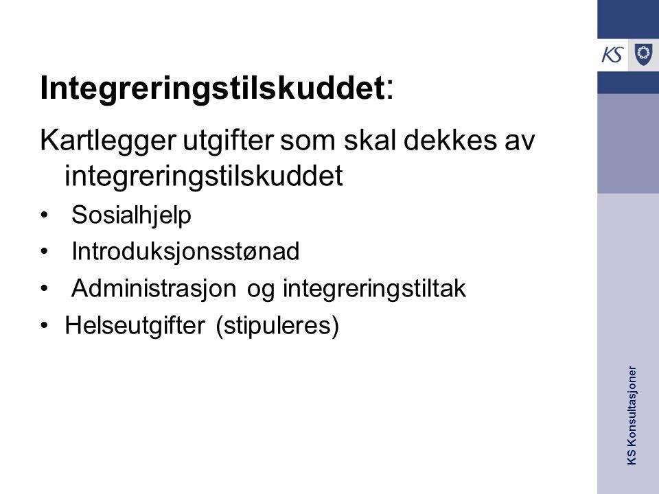 KS Konsultasjoner VOKSENOPPLÆRING Tilskudd til norsk og samfunnskunnskap 2010: Per capita tilskuddet.