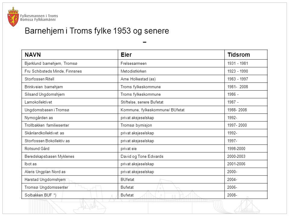 - Barnehjem i Troms fylke 1953 og senere NAVNEierTidsrom Bjørklund barnehjem, TromsøFrelsesarmeen1931 - 1981 Fru Schibsteds Minde, FinnsnesMetodistkirken1923 - 1990 Storfossen RitellArne Holkestad (as)1983 - 1997 Brinkveien barnehjemTroms fylkeskommune1981- 2008 Silsand UngdomshjemTroms fylkeskommune1986 - LamokollektivetStiftelse, senere Bufetat1987 - Ungdomsbasen i TromsøKommune, fylkeskommune/ BUfetat1988- 2008 Nymogården asprivat aksjeselskap1992- Trollbakken familiesenterTromsø bymisjon1997- 2000 Skånlandkollektivet asprivat aksjeselskap1992- Storfossen Bokollektiv asprivat aksjeselskap1997- Rotsund Gårdprivat eie1998-2000 Beredskapsbasen MyklenesDavid og Tone Edwards2000-2003 Ibot asprivat aksjeselskap2001-2006 Aleris Ungplan Nord asprivat aksjeselskap2000- Harstad UngdomshjemBUfetat2004- Tromsø UngdomssenterBufetat2006- Solbakken BUF *)Bufetat2008-