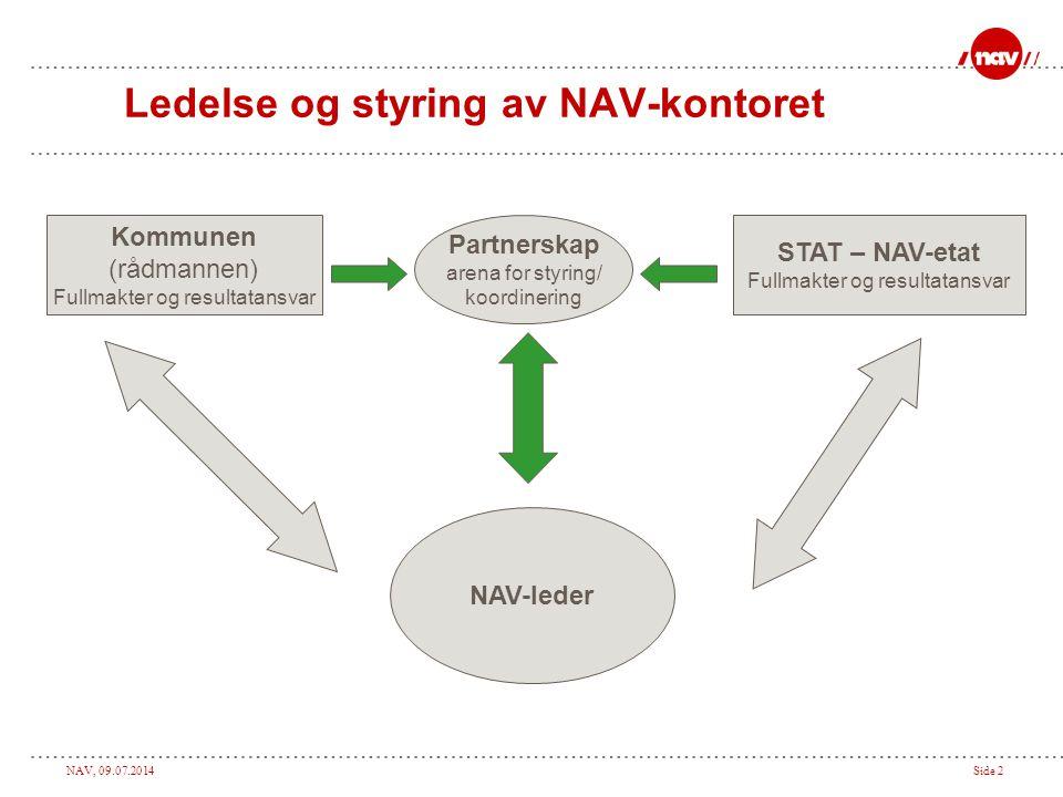 NAV, 09.07.2014Side 2 Ledelse og styring av NAV-kontoret ..