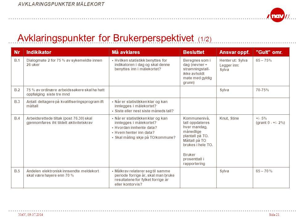 NAV, 09.07.2014Side 21 Avklaringspunkter for Brukerperspektivet (1/2) AVKLARINGSPUNKTER MÅLEKORT NrIndikikatorMå avklaresBesluttetAnsvar oppf. Gult omr.