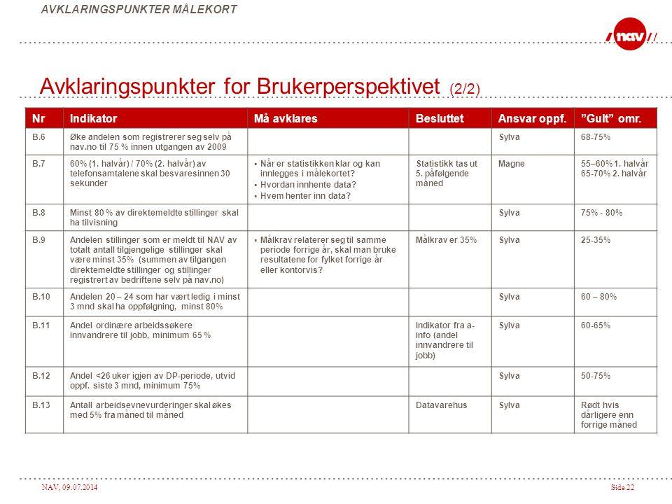NAV, 09.07.2014Side 22 Avklaringspunkter for Brukerperspektivet (2/2) AVKLARINGSPUNKTER MÅLEKORT NrIndikatorMå avklaresBesluttetAnsvar oppf. Gult omr.