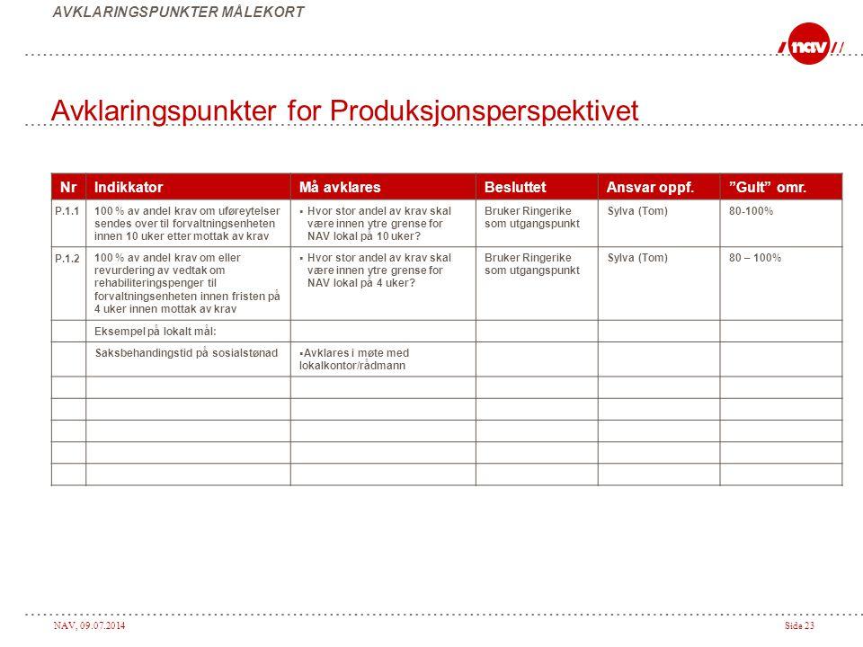 NAV, 09.07.2014Side 23 Avklaringspunkter for Produksjonsperspektivet AVKLARINGSPUNKTER MÅLEKORT NrIndikkatorMå avklaresBesluttetAnsvar oppf. Gult omr.