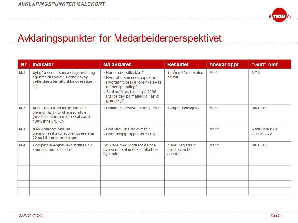 NAV, 09.07.2014Side 24 Avklaringspunkter for Medarbeiderperspektivet AVKLARINGSPUNKTER MÅLEKORT NrIndikatorMå avklaresBesluttetAnsvar oppf. Gult omr.