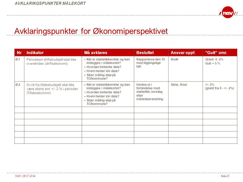 NAV, 09.07.2014Side 25 Avklaringspunkter for Økonomiperspektivet AVKLARINGSPUNKTER MÅLEKORT NrIndikatorMå avklaresBesluttetAnsvar oppf. Gult omr.