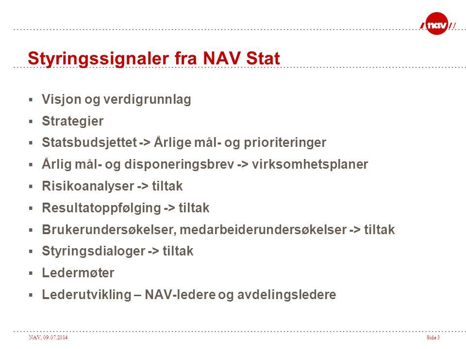 NAV, 09.07.2014Side 3 Styringssignaler fra NAV Stat  Visjon og verdigrunnlag  Strategier  Statsbudsjettet -> Årlige mål- og prioriteringer  Årlig mål- og disponeringsbrev -> virksomhetsplaner  Risikoanalyser -> tiltak  Resultatoppfølging -> tiltak  Brukerundersøkelser, medarbeiderundersøkelser -> tiltak  Styringsdialoger -> tiltak  Ledermøter  Lederutvikling – NAV-ledere og avdelingsledere